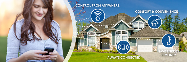 Residential - CH Security Consultants